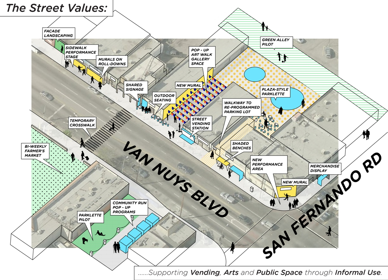 Pacoima Street Values: Supporting Vending, Arts and Public Space through Informal Use.