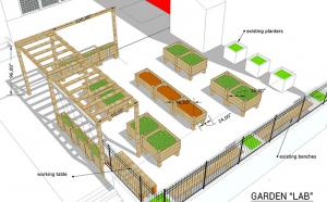 Third Street Garden, The Neighborhood School, Garden Classroom layout, East side