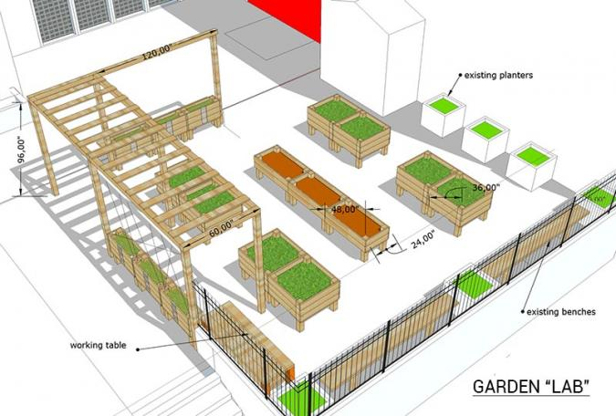 Third Street Garden, The Neighborhood School, Garden Classroom Layout, East  Side ...