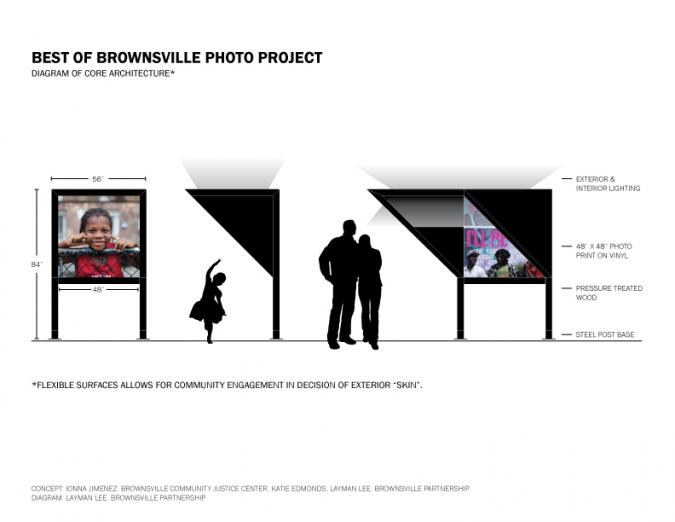 Best of Brownsville Photo Project